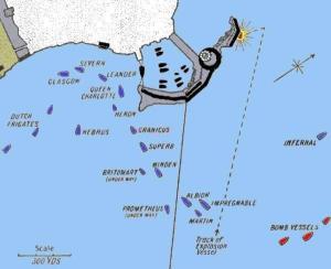Plan of Bombardment of Algiers